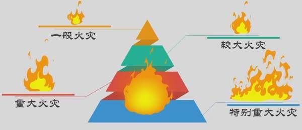 FRP采光瓦适用5种生产火灾危险性类别厂房图