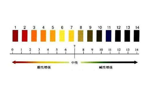 FRP采光瓦能否用于酸碱环境中图