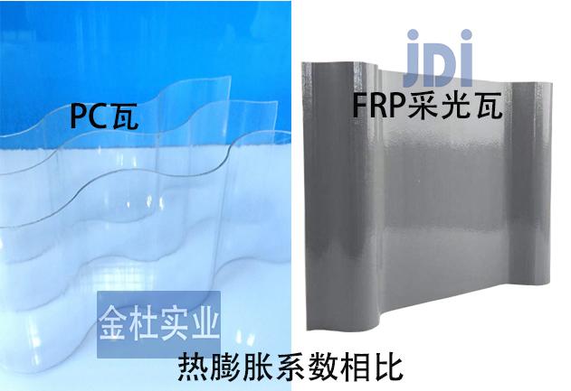 FRP采光瓦与PC瓦热膨胀系数相比图