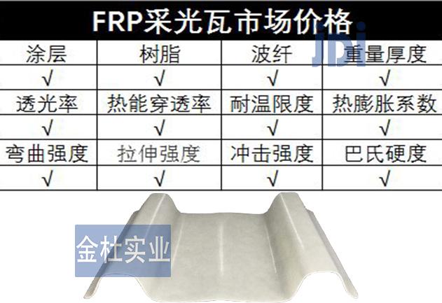 FRP采光瓦市场价格是多少图